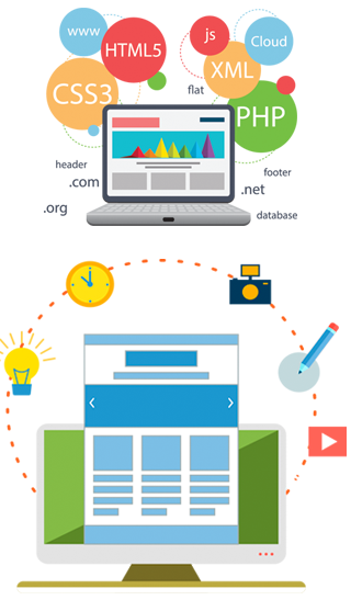 Designed web