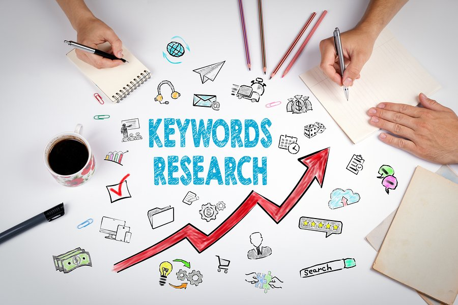 establish keyword relevance
