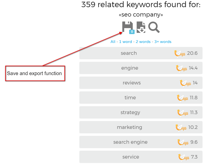 keywords tool