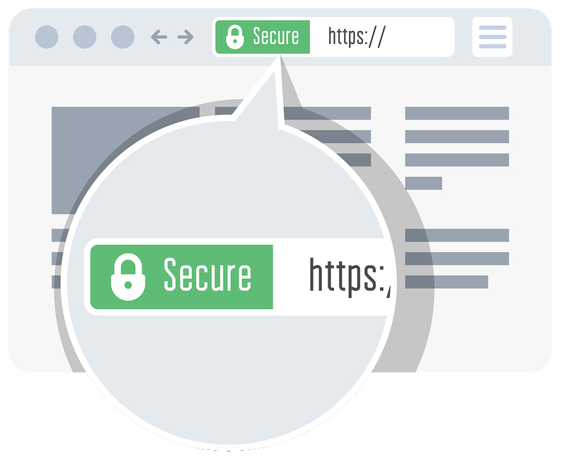 ssl certificate on a website