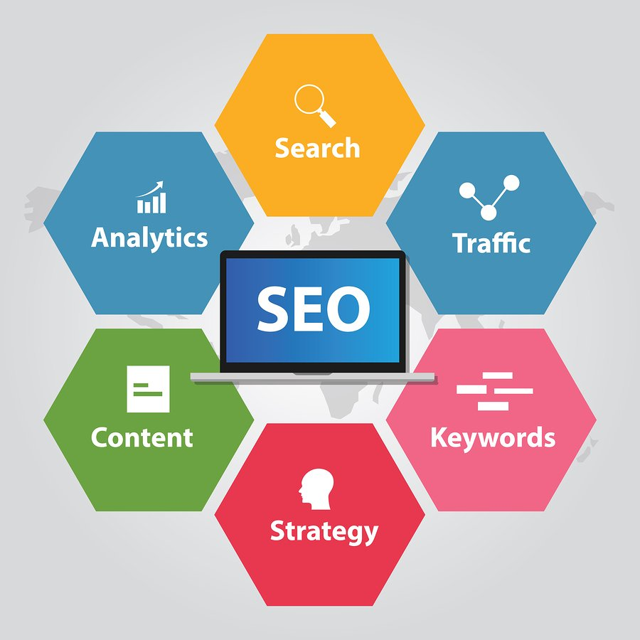 on page seo for businesses