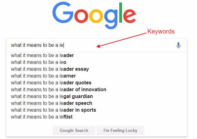 keywords included in Google