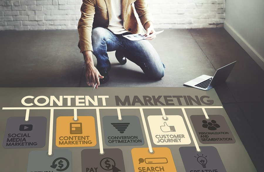 content marketing SEO intergration