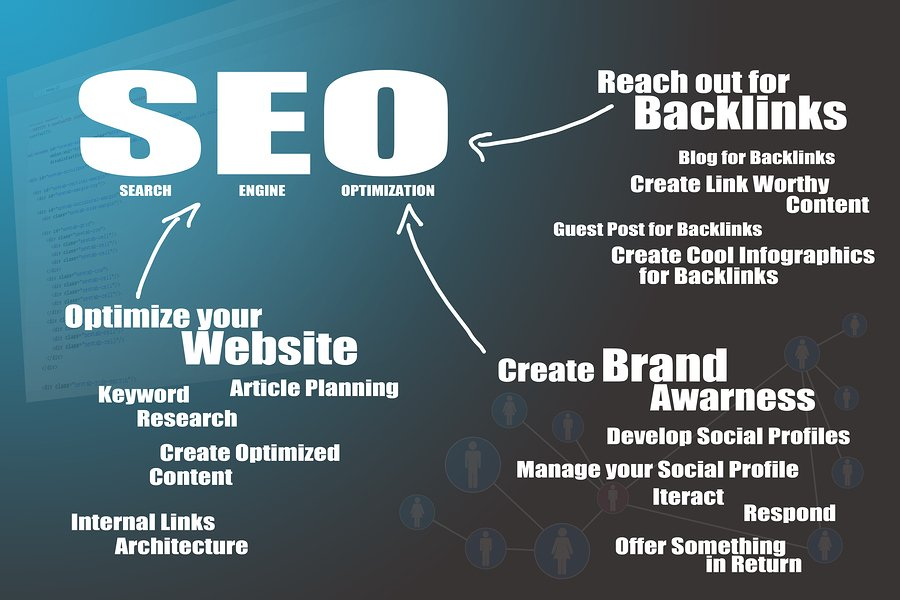SEO marketing services for hotels